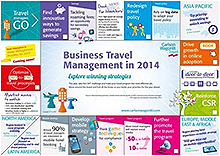 !!! CWT Identifies Top Travel Management Opportunities From Survey